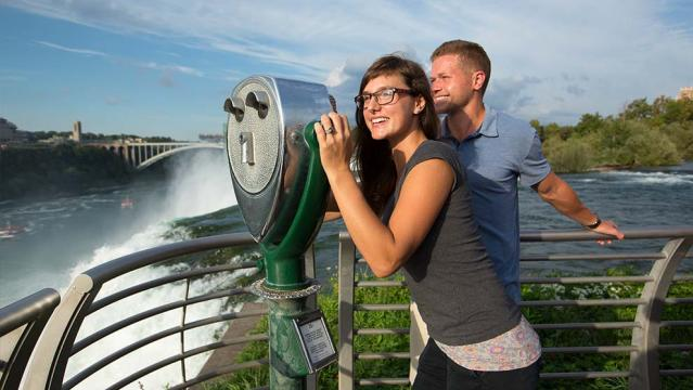 The Best Views Of Niagara Falls Top 8 Locations With Map Niagara Falls Usa